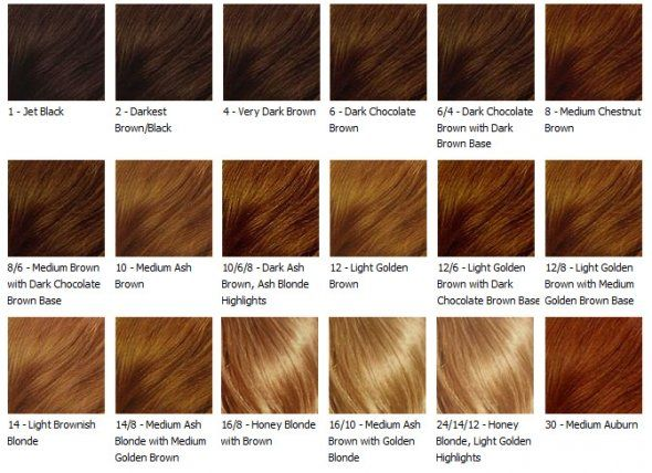 select your color according to your hair