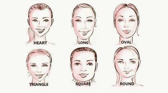 How to Know The Best Shape For Your Face